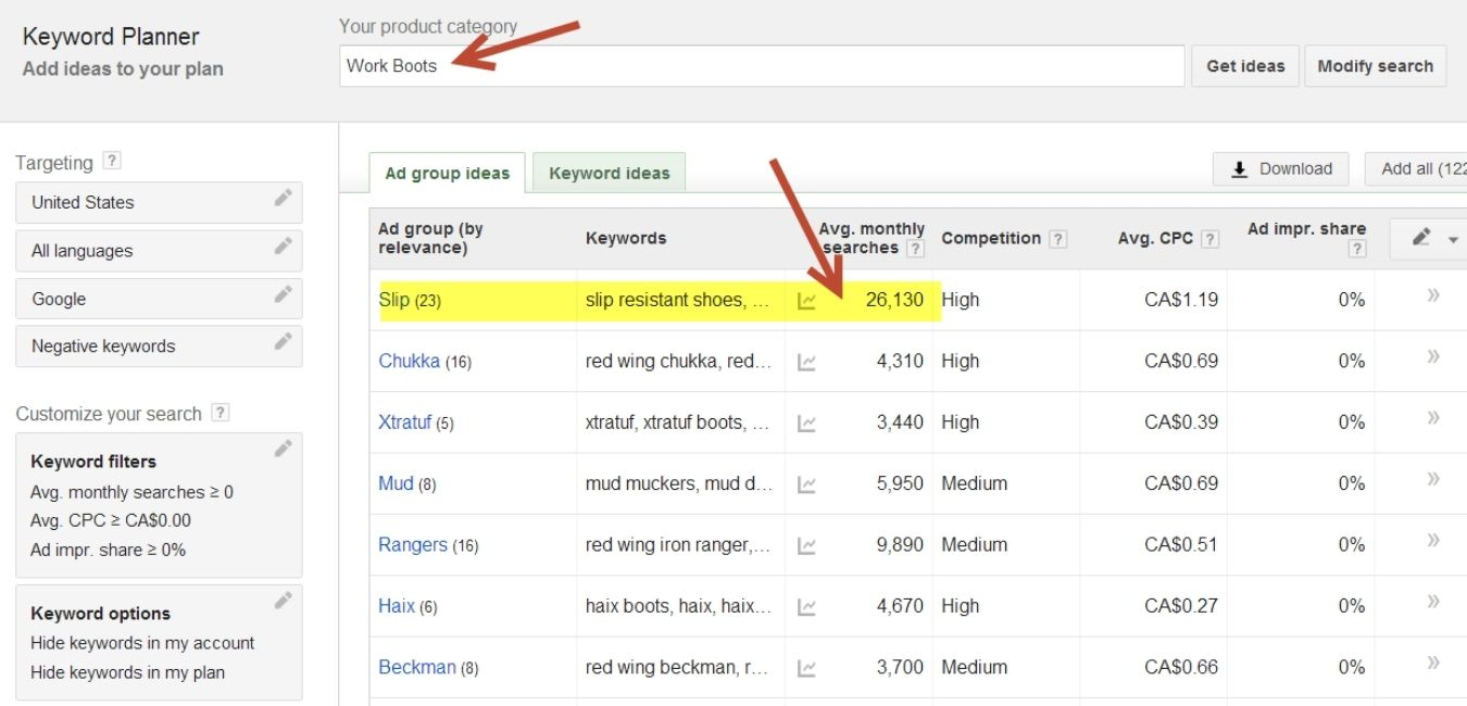 Google Keyword Planner Tool Blog Section Image