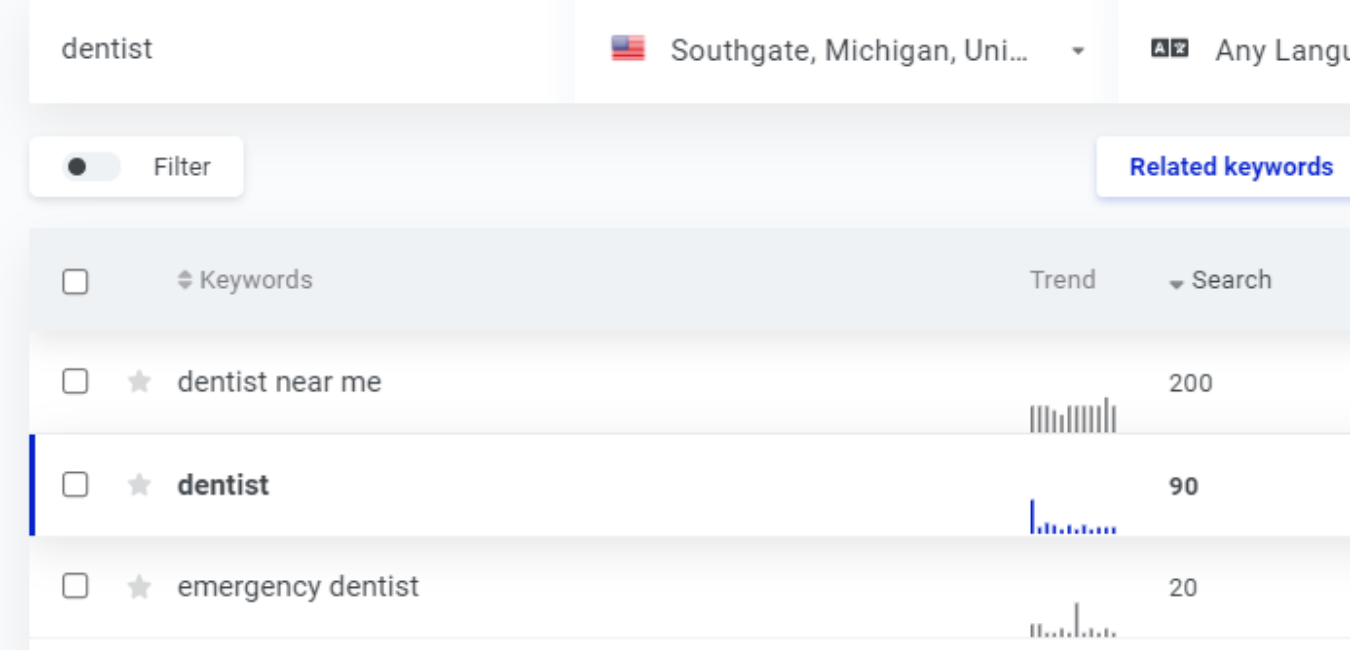 A photo of a local keyword search result for dentist